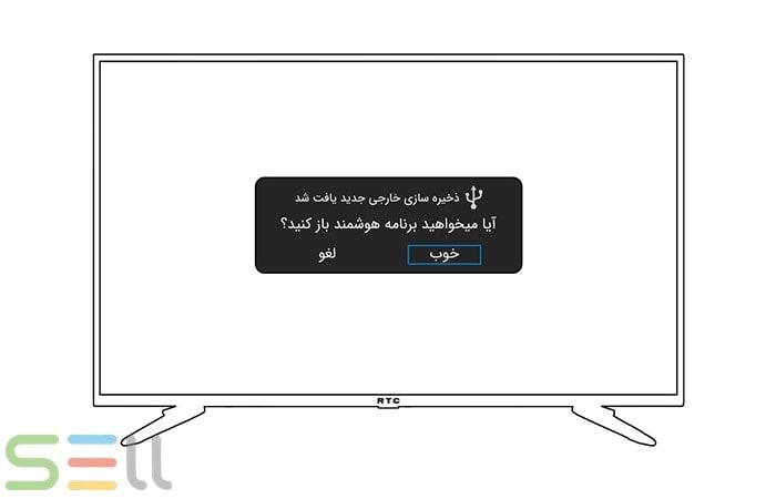 اجرای نماوا روی تلویزیون